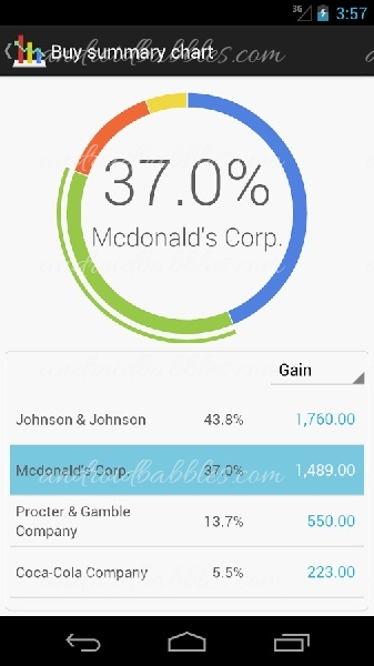 JStock-Android-Stock-Market-free-finance-app