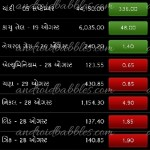 Moneycontrol Markets on Mobile free APK download