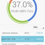 JStock Android- Stock Market free apk Download