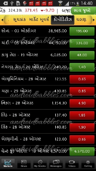 Moneycontrol-Markets-on-Mobile-free-android-app